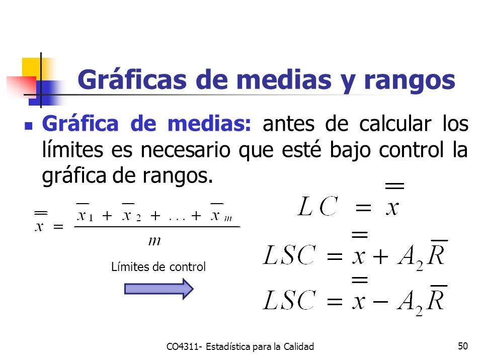 50 Gráfica de medias: antes de calcular los límites es necesario que esté bajo control la gráfica de rangos. Gráficas de medias y rangos Límites de co