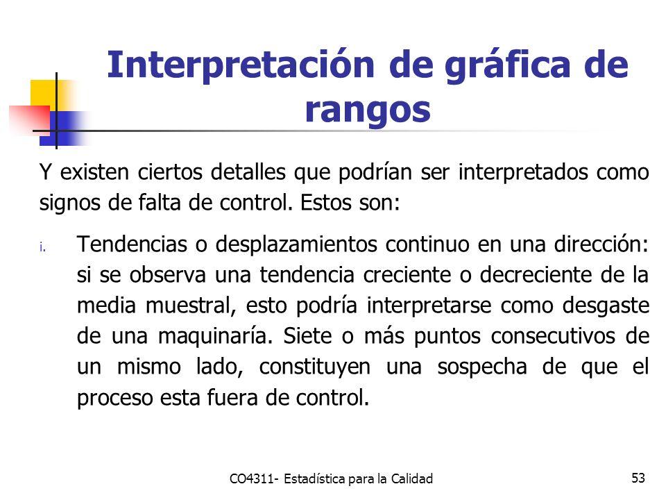 53 Interpretación de gráfica de rangos Y existen ciertos detalles que podrían ser interpretados como signos de falta de control. Estos son: i. Tendenc