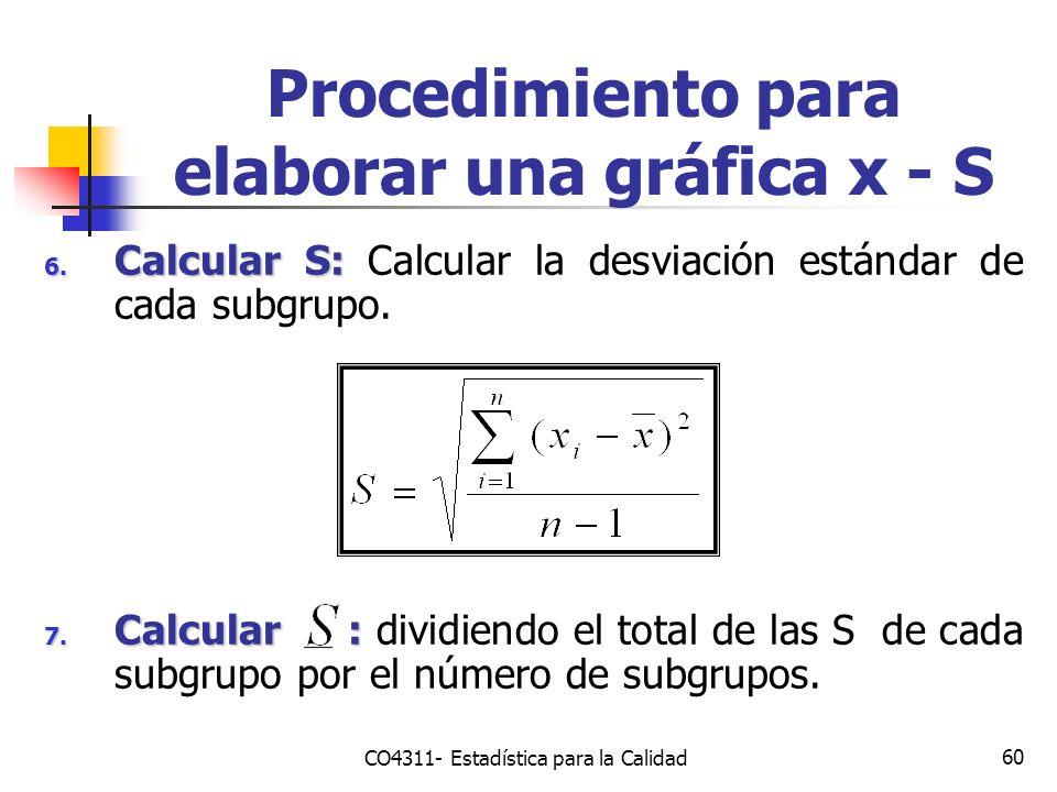 60 6. Calcular S: 6. Calcular S: Calcular la desviación estándar de cada subgrupo. 7. Calcular : 7. Calcular : dividiendo el total de las S de cada su
