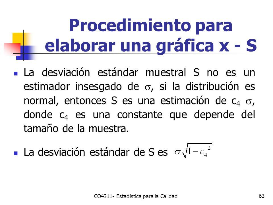 63 La desviación estándar muestral S no es un estimador insesgado de, si la distribución es normal, entonces S es una estimación de c 4, donde c 4 es