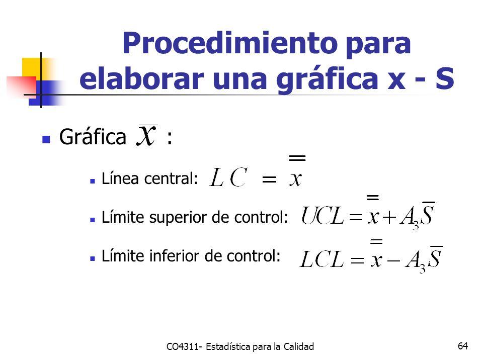 64 Gráfica : Línea central: Límite superior de control: Límite inferior de control: Procedimiento para elaborar una gráfica x - S CO4311- Estadística