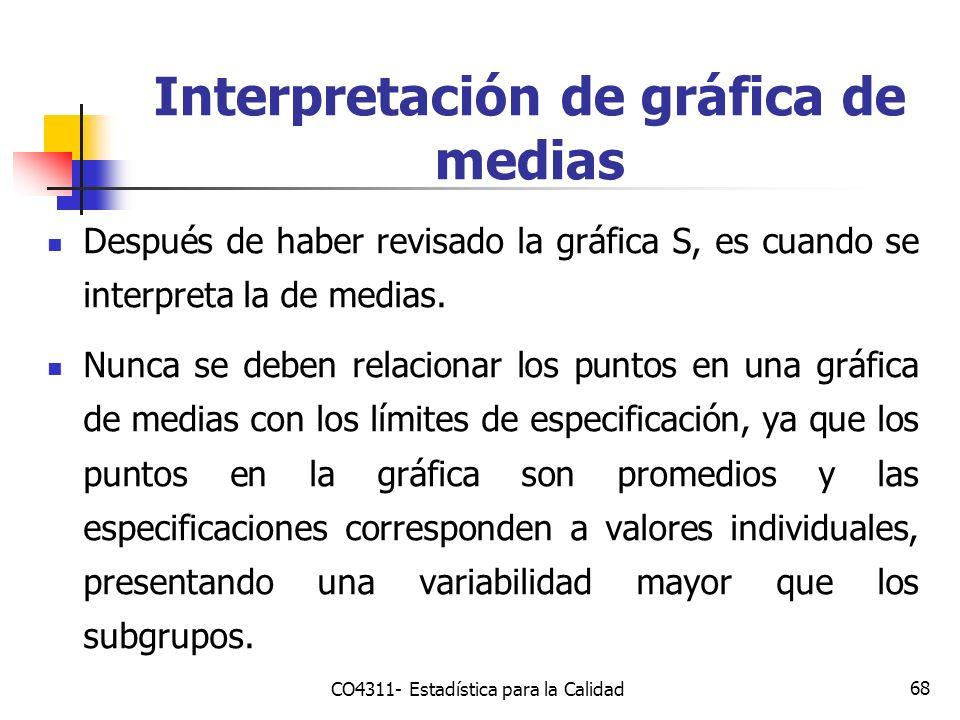68 Interpretación de gráfica de medias Después de haber revisado la gráfica S, es cuando se interpreta la de medias. Nunca se deben relacionar los pun