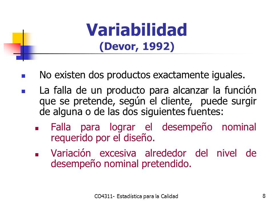 8 Variabilidad (Devor, 1992) No existen dos productos exactamente iguales. La falla de un producto para alcanzar la función que se pretende, según el
