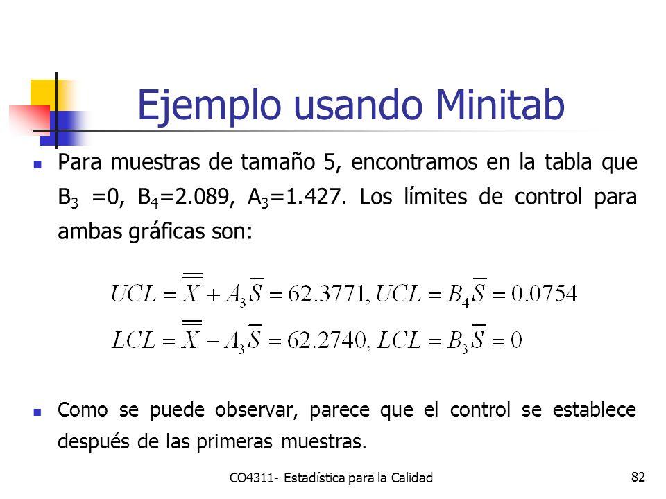 82 Ejemplo usando Minitab CO4311- Estadística para la Calidad Para muestras de tamaño 5, encontramos en la tabla que B 3 =0, B 4 =2.089, A 3 =1.427. L