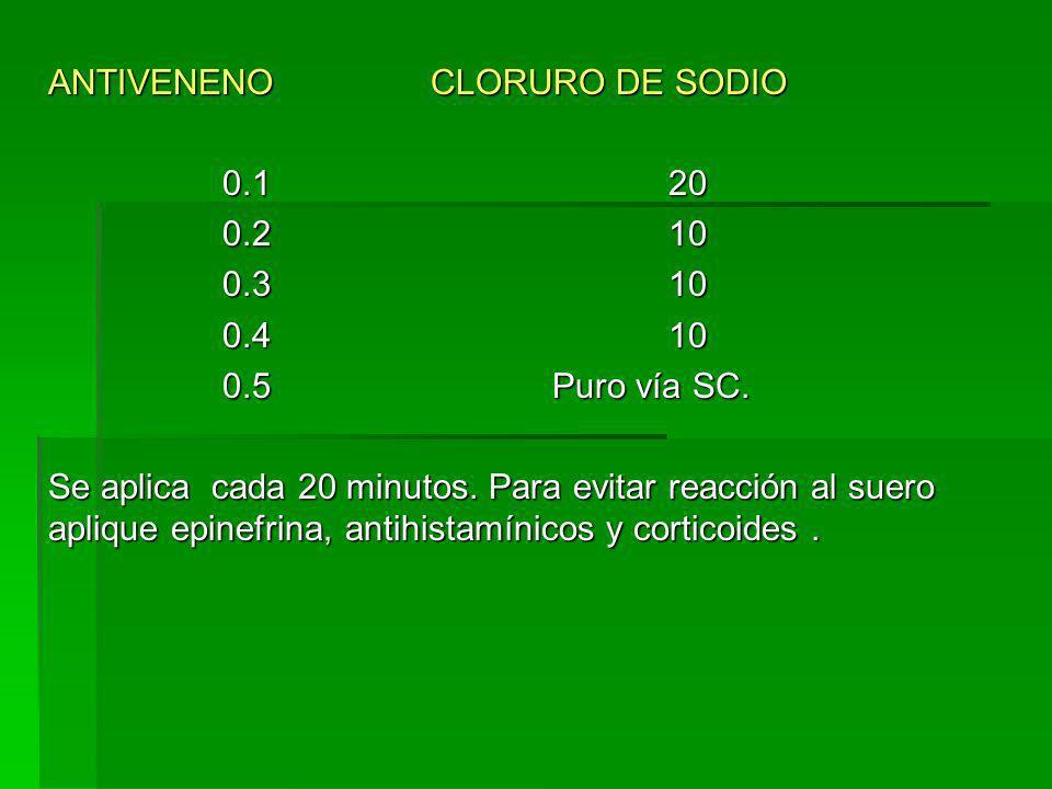 ANTIVENENO CLORURO DE SODIO 0.1 20 0.1 20 0.2 10 0.2 10 0.3 10 0.3 10 0.4 10 0.4 10 0.5 Puro vía SC. 0.5 Puro vía SC. Se aplica cada 20 minutos. Para