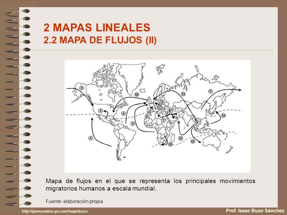 Mapa de flujos en el que se representa los principales movimientos migratorios humanos a escala mundial. Fuente: elaboración propia Prof. Isaac Buzo S