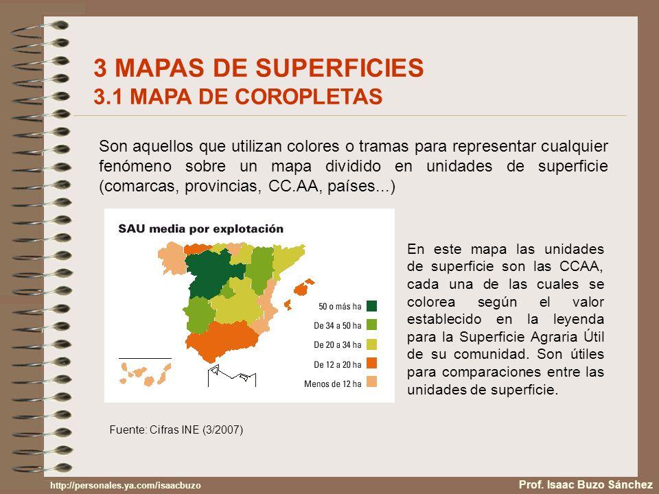3 MAPAS DE SUPERFICIES 3.1 MAPA DE COROPLETAS Son aquellos que utilizan colores o tramas para representar cualquier fenómeno sobre un mapa dividido en