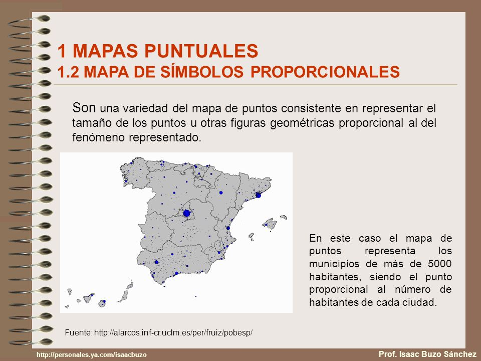 1 MAPAS PUNTUALES 1.2 MAPA DE SÍMBOLOS PROPORCIONALES Son una variedad del mapa de puntos consistente en representar el tamaño de los puntos u otras f