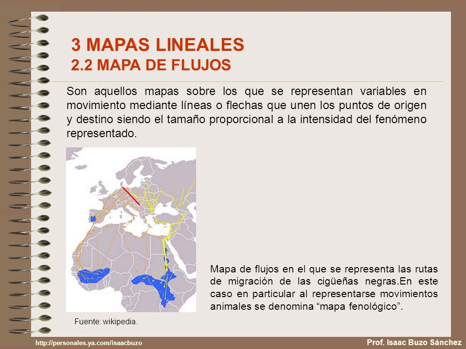 Son aquellos mapas sobre los que se representan variables en movimiento mediante líneas o flechas que unen los puntos de origen y destino siendo el ta