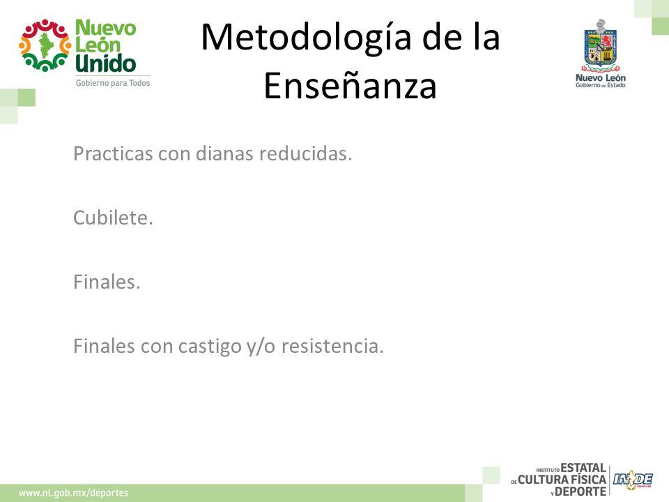 Metodología de la Enseñanza Practicas con dianas reducidas. Cubilete. Finales. Finales con castigo y/o resistencia. 53