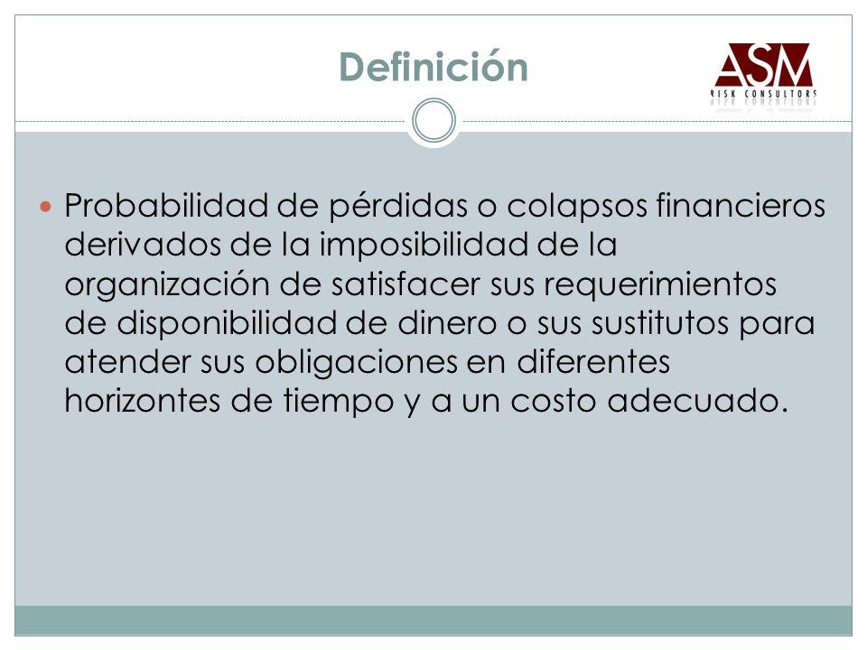 Definición Probabilidad de pérdidas o colapsos financieros derivados de la imposibilidad de la organización de satisfacer sus requerimientos de dispon