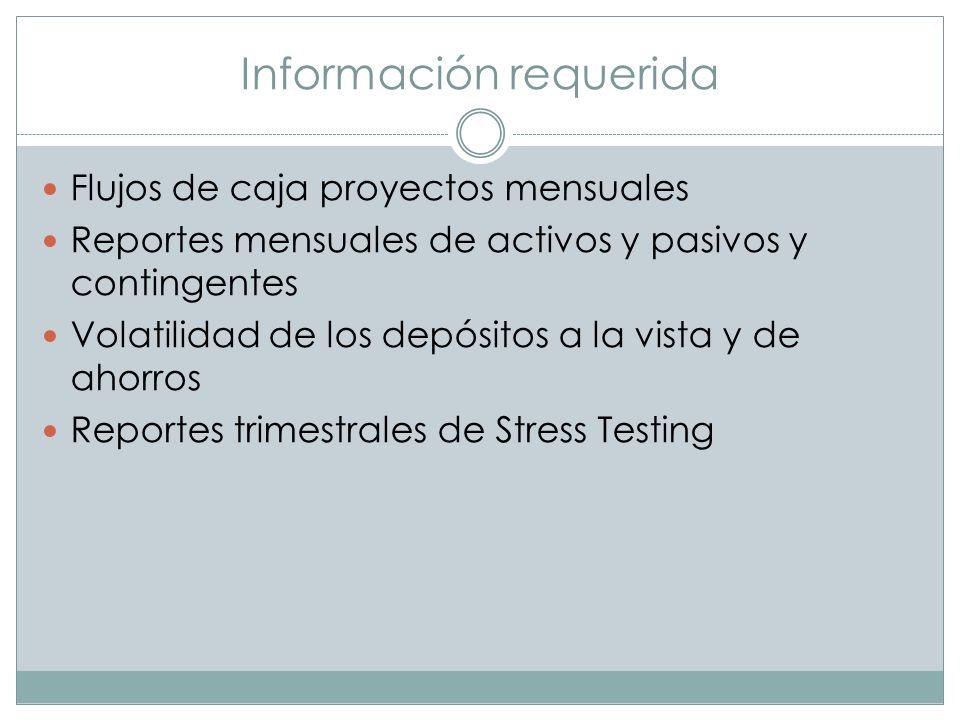 Información requerida Flujos de caja proyectos mensuales Reportes mensuales de activos y pasivos y contingentes Volatilidad de los depósitos a la vist