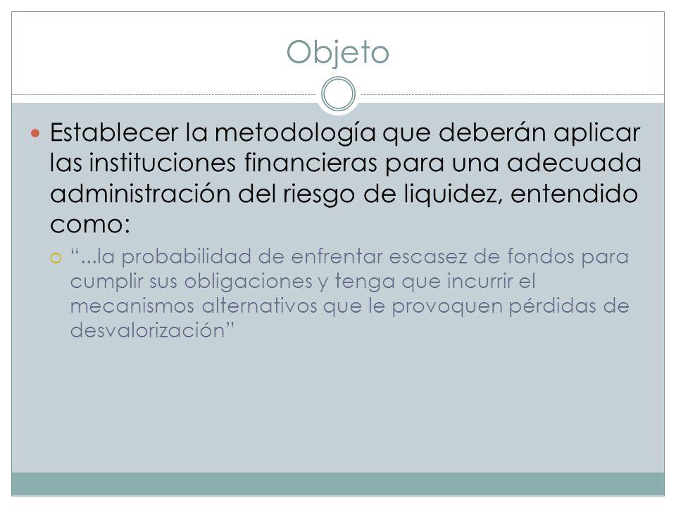 Objeto Establecer la metodología que deberán aplicar las instituciones financieras para una adecuada administración del riesgo de liquidez, entendido