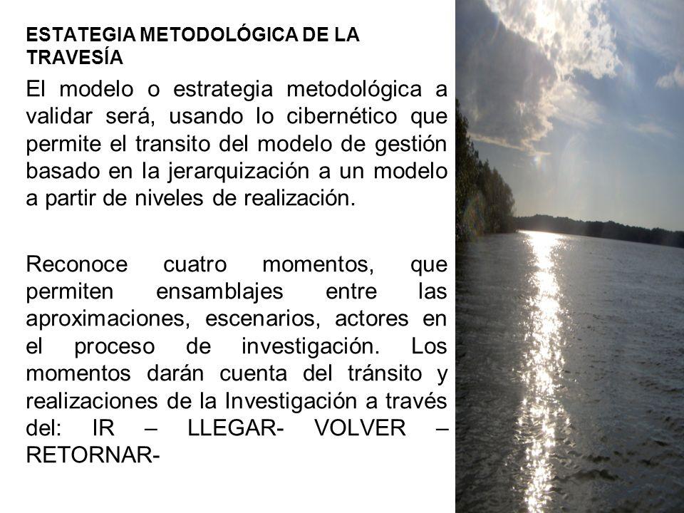 ESTATEGIA METODOLÓGICA DE LA TRAVESÍA El modelo o estrategia metodológica a validar será, usando lo cibernético que permite el transito del modelo de gestión basado en la jerarquización a un modelo a partir de niveles de realización.