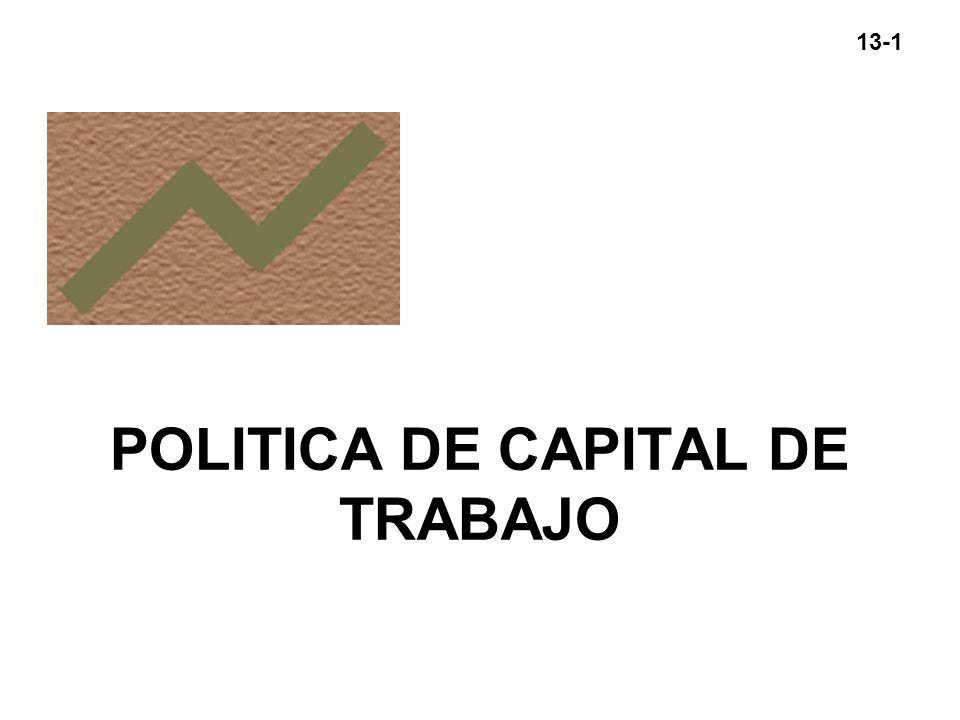 13-22 èENFOQUE CONSERVADOR POLITICA DONDE: - TODOS LOS ACTIVOS FIJOS, - TODOS LOS ACTIVOS CIRCULANTES PERMANENTES Y - PARTE DE LOS ACTIVOS CIRCULANTES TEMPORALES SON FINANCIADOS CON CAPITAL A LARGO PLAZO POLITICAS ALTERNATIVAS DE FINANCIAMIENTO DE ACTIVOS CIRCULANTES