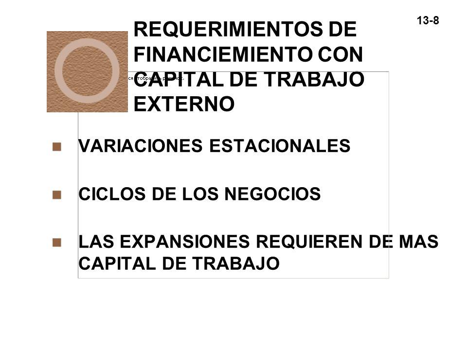 13-8 REQUERIMIENTOS DE FINANCIEMIENTO CON CAPITAL DE TRABAJO EXTERNO n VARIACIONES ESTACIONALES n CICLOS DE LOS NEGOCIOS n LAS EXPANSIONES REQUIEREN D