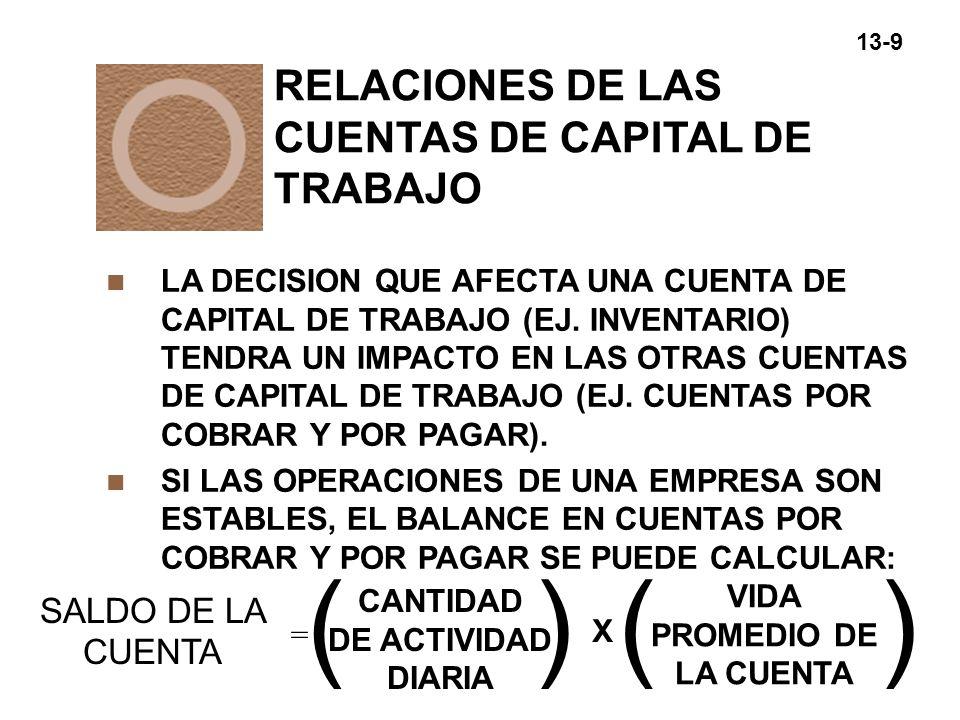 13-9 RELACIONES DE LAS CUENTAS DE CAPITAL DE TRABAJO n LA DECISION QUE AFECTA UNA CUENTA DE CAPITAL DE TRABAJO (EJ. INVENTARIO) TENDRA UN IMPACTO EN L