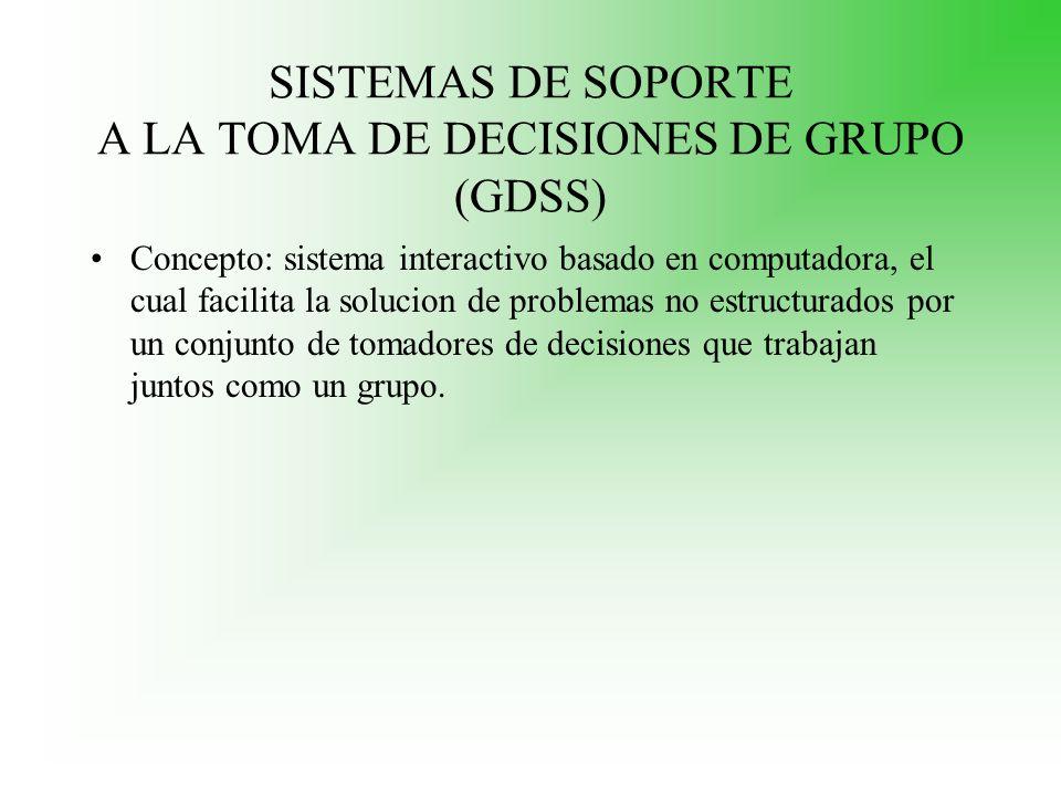 SISTEMAS DE SOPORTE A LA TOMA DE DECISIONES DE GRUPO (GDSS) Concepto: sistema interactivo basado en computadora, el cual facilita la solucion de probl
