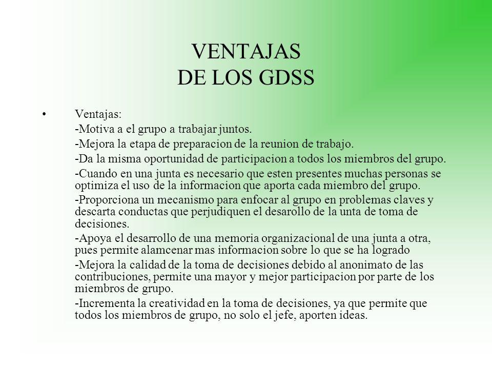VENTAJAS DE LOS GDSS Ventajas: -Motiva a el grupo a trabajar juntos. -Mejora la etapa de preparacion de la reunion de trabajo. -Da la misma oportunida