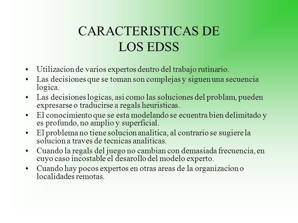 CARACTERISTICAS DE LOS EDSS Utilizacion de varios expertos dentro del trabajo rutinario. Las decisiones que se toman son complejas y siguen una secuen
