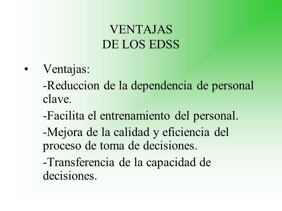 VENTAJAS DE LOS EDSS Ventajas: -Reduccion de la dependencia de personal clave. -Facilita el entrenamiento del personal. -Mejora de la calidad y eficie