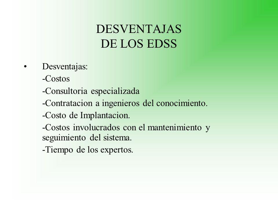 DESVENTAJAS DE LOS EDSS Desventajas: -Costos -Consultoria especializada -Contratacion a ingenieros del conocimiento. -Costo de Implantacion. -Costos i