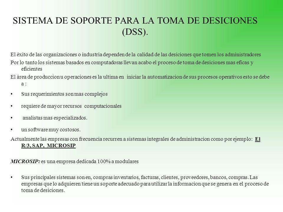SISTEMA DE SOPORTE PARA LA TOMA DE DESICIONES (DSS). El éxito de las organizaciones o industria dependen de la calidad de las desiciones que tomen los