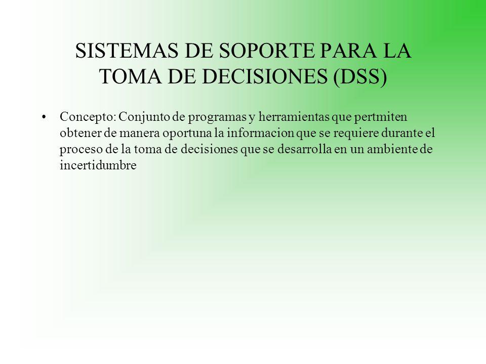 SISTEMAS DE SOPORTE PARA LA TOMA DE DECISIONES (DSS) Concepto: Conjunto de programas y herramientas que pertmiten obtener de manera oportuna la inform