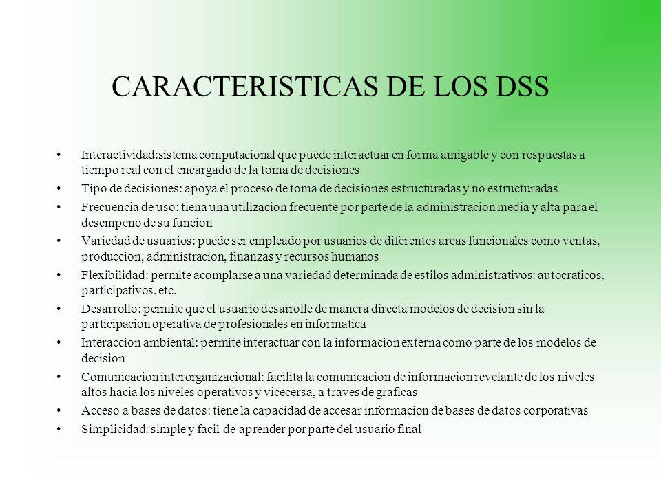 CARACTERISTICAS DE LOS DSS Interactividad:sistema computacional que puede interactuar en forma amigable y con respuestas a tiempo real con el encargad