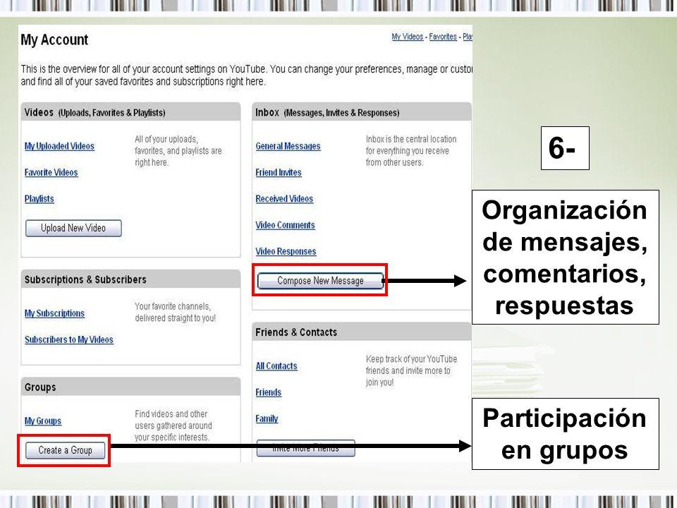6- Organización de mensajes, comentarios, respuestas Participación en grupos