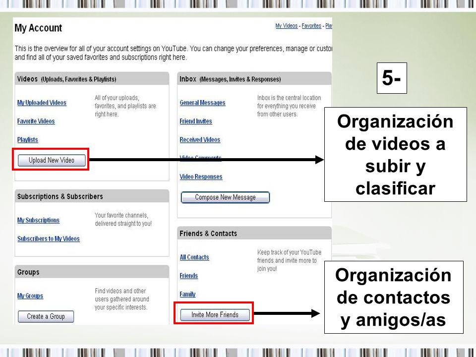 Organización de videos a subir y clasificar Organización de contactos y amigos/as 5-