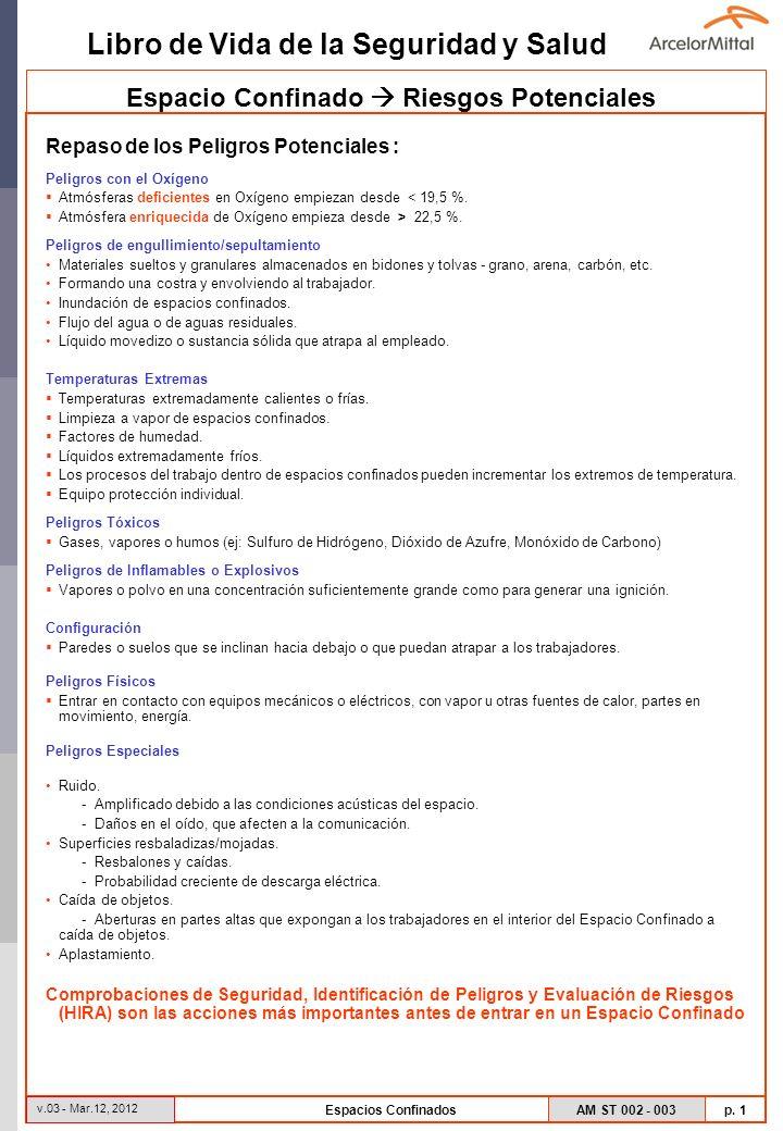 AM ST 002 - 003 p. 1 Libro de Vida de la Seguridad y Salud v.03 - Mar.12, 2012 Espacios Confinados Repaso de los Peligros Potenciales : Peligros con e