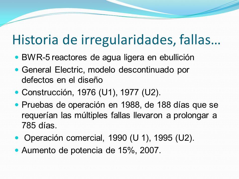 Historia de irregularidades, fallas… BWR-5 reactores de agua ligera en ebullición General Electric, modelo descontinuado por defectos en el diseño Con