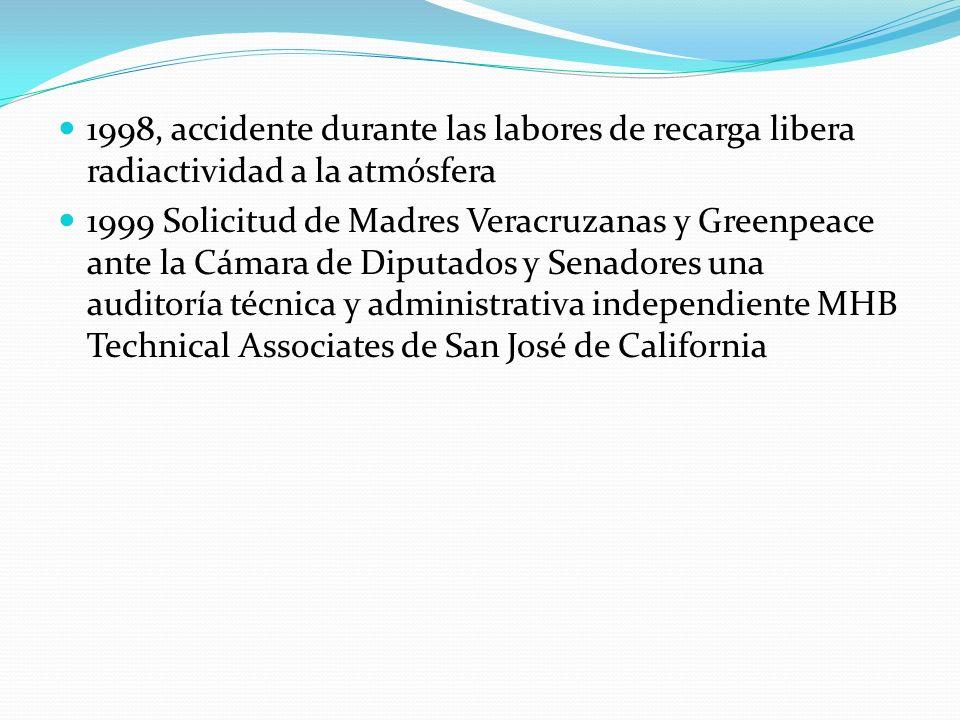 1998, accidente durante las labores de recarga libera radiactividad a la atmósfera 1999 Solicitud de Madres Veracruzanas y Greenpeace ante la Cámara d