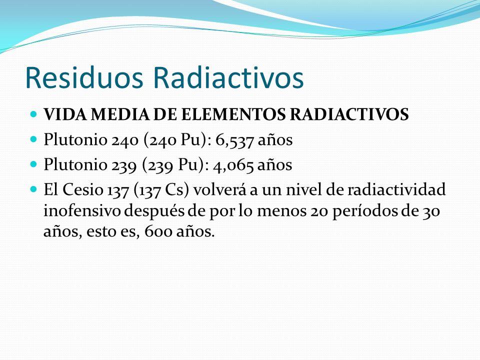 Residuos Radiactivos VIDA MEDIA DE ELEMENTOS RADIACTIVOS Plutonio 240 (240 Pu): 6,537 años Plutonio 239 (239 Pu): 4,065 años El Cesio 137 (137 Cs) vol