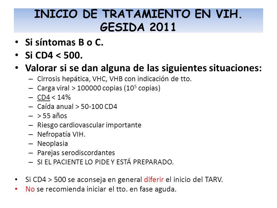 INICIO DE TRATAMIENTO EN VIH. GESIDA 2011 Si síntomas B o C. Si CD4 < 500. Valorar si se dan alguna de las siguientes situaciones: – Cirrosis hepática