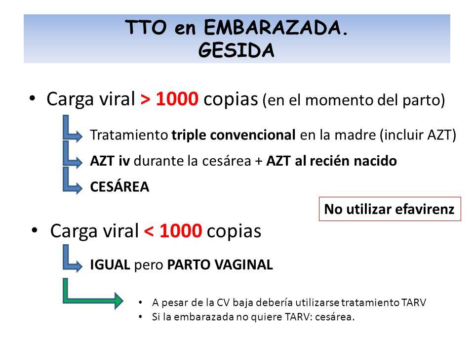 Carga viral > 1000 copias (en el momento del parto) TTO en EMBARAZADA. GESIDA Tratamiento triple convencional en la madre (incluir AZT) AZT iv durante