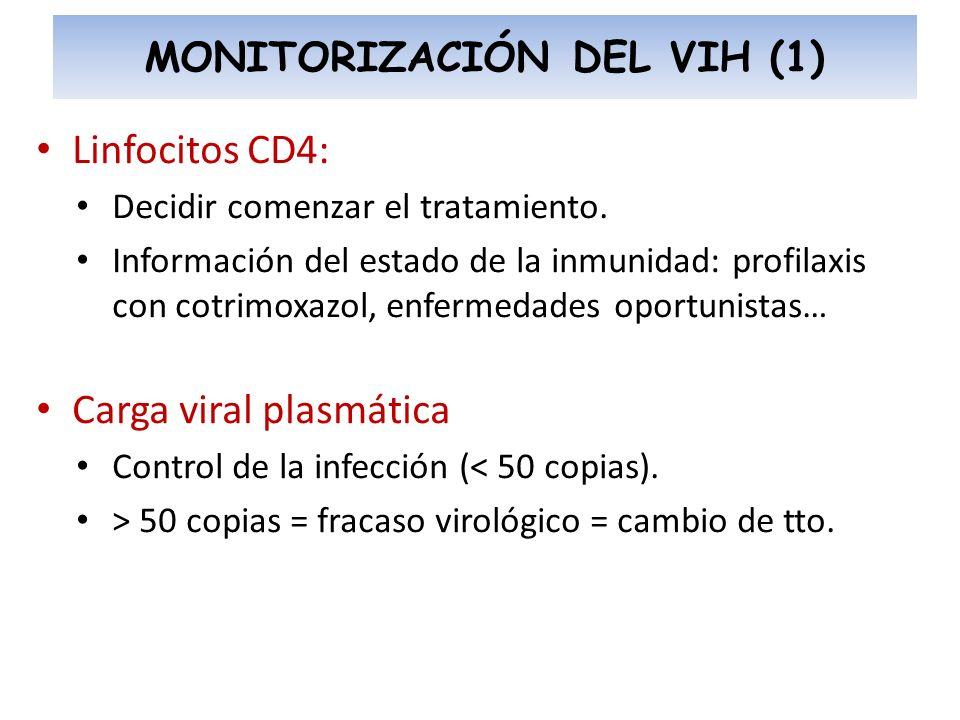 Linfocitos CD4: Decidir comenzar el tratamiento. Información del estado de la inmunidad: profilaxis con cotrimoxazol, enfermedades oportunistas… Carga