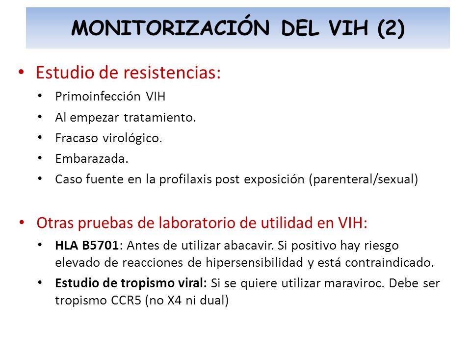 Estudio de resistencias: Primoinfección VIH Al empezar tratamiento. Fracaso virológico. Embarazada. Caso fuente en la profilaxis post exposición (pare