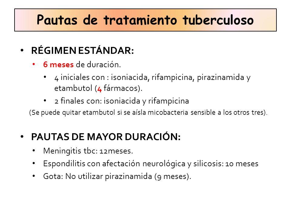 Pautas de tratamiento tuberculoso RÉGIMEN ESTÁNDAR: 6 meses de duración. 4 iniciales con : isoniacida, rifampicina, pirazinamida y etambutol (4 fármac