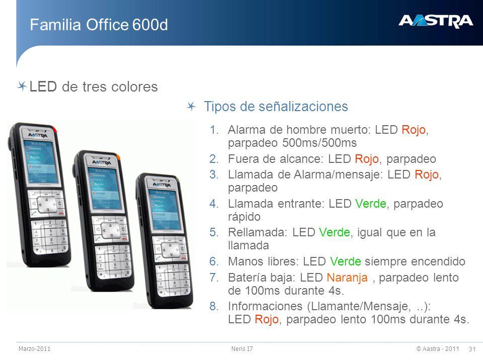 © Aastra - 2011 31 Marzo-2011Neris I7 Familia Office 600d LED de tres colores Tipos de señalizaciones 1.Alarma de hombre muerto: LED Rojo, parpadeo 50