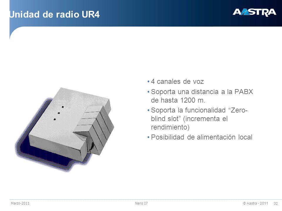 © Aastra - 2011 32 Marzo-2011Neris I7 Unidad de radio UR4 4 canales de voz Soporta una distancia a la PABX de hasta 1200 m. Soporta la funcionalidad Z