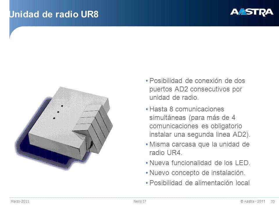© Aastra - 2011 33 Marzo-2011Neris I7 Unidad de radio UR8 Posibilidad de conexión de dos puertos AD2 consecutivos por unidad de radio. Hasta 8 comunic