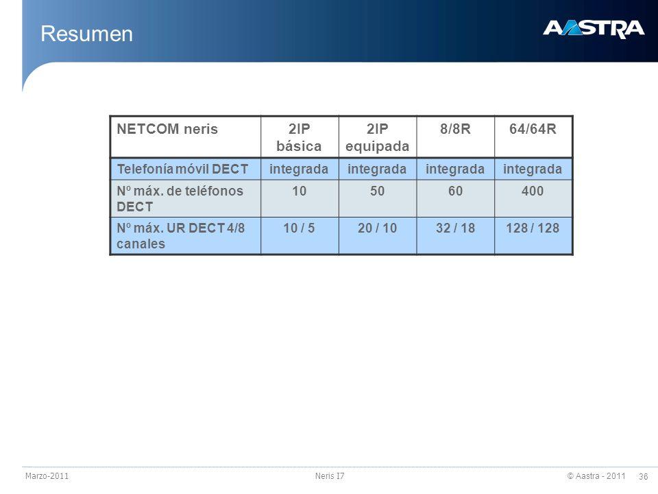© Aastra - 2011 36 Marzo-2011Neris I7 Resumen NETCOM neris2IP básica 2IP equipada 8/8R64/64R Telefonía móvil DECTintegrada Nº máx. de teléfonos DECT 1