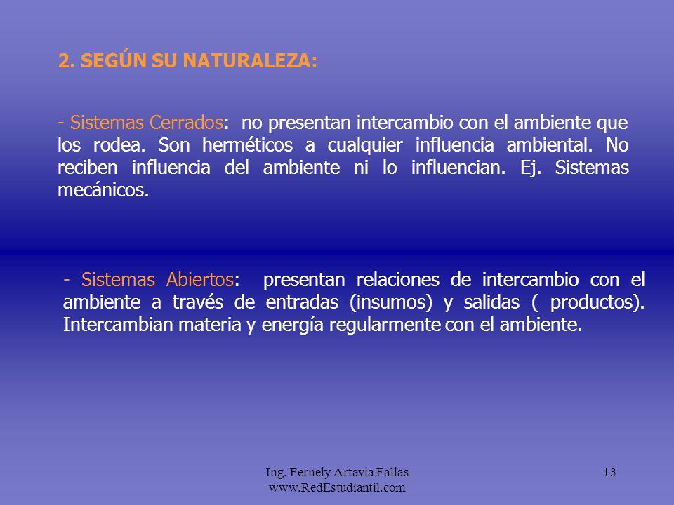 Ing. Fernely Artavia Fallas www.RedEstudiantil.com 13 - Sistemas Abiertos: presentan relaciones de intercambio con el ambiente a través de entradas (i