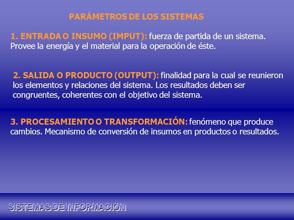 SISTEMAS DE INFORMACIÓN PARÁMETROS DE LOS SISTEMAS 1. ENTRADA O INSUMO (IMPUT): fuerza de partida de un sistema. Provee la energía y el material para