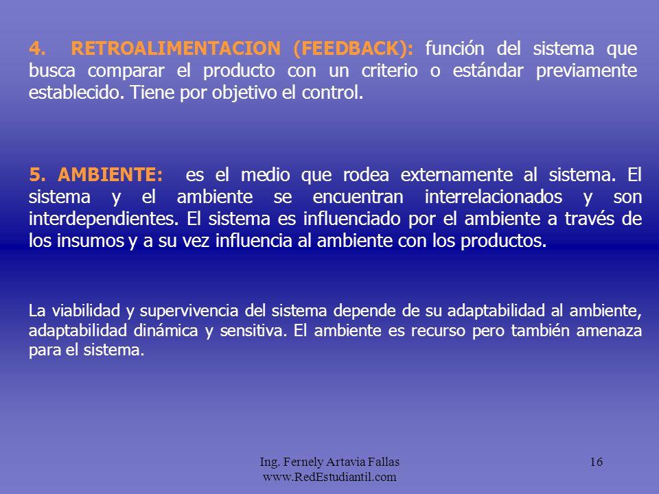 Ing. Fernely Artavia Fallas www.RedEstudiantil.com 16 4. RETROALIMENTACION (FEEDBACK): función del sistema que busca comparar el producto con un crite