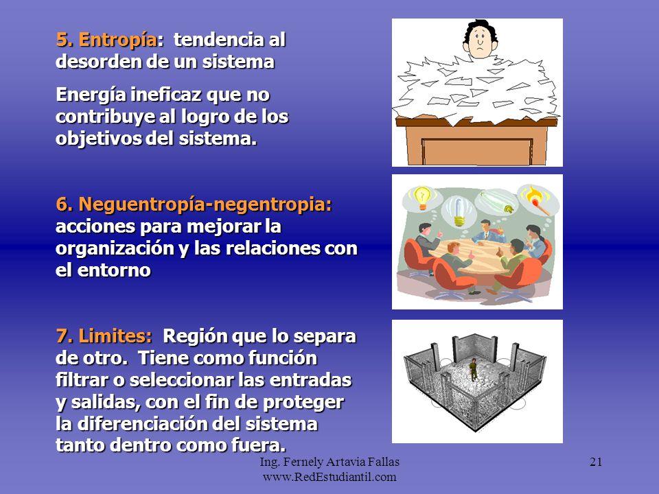 Ing. Fernely Artavia Fallas www.RedEstudiantil.com 21 5. Entropía: tendencia al desorden de un sistema Energía ineficaz que no contribuye al logro de