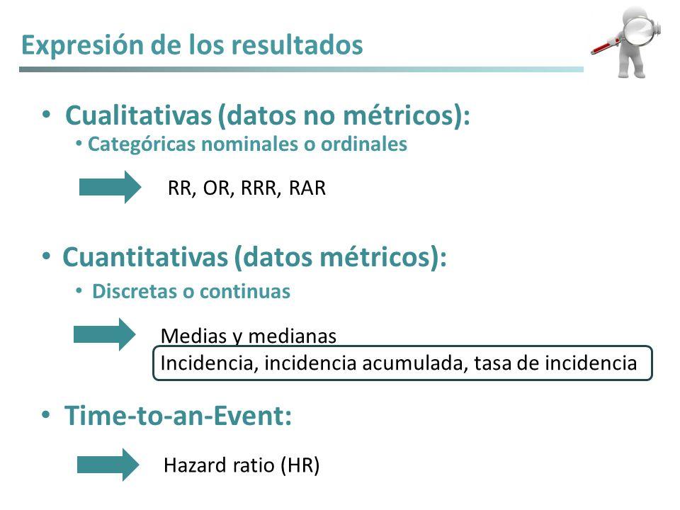 Cuantitativas (datos métricos): Discretas o continuas Cualitativas (datos no métricos): Categóricas nominales o ordinales Time-to-an-Event: Expresión
