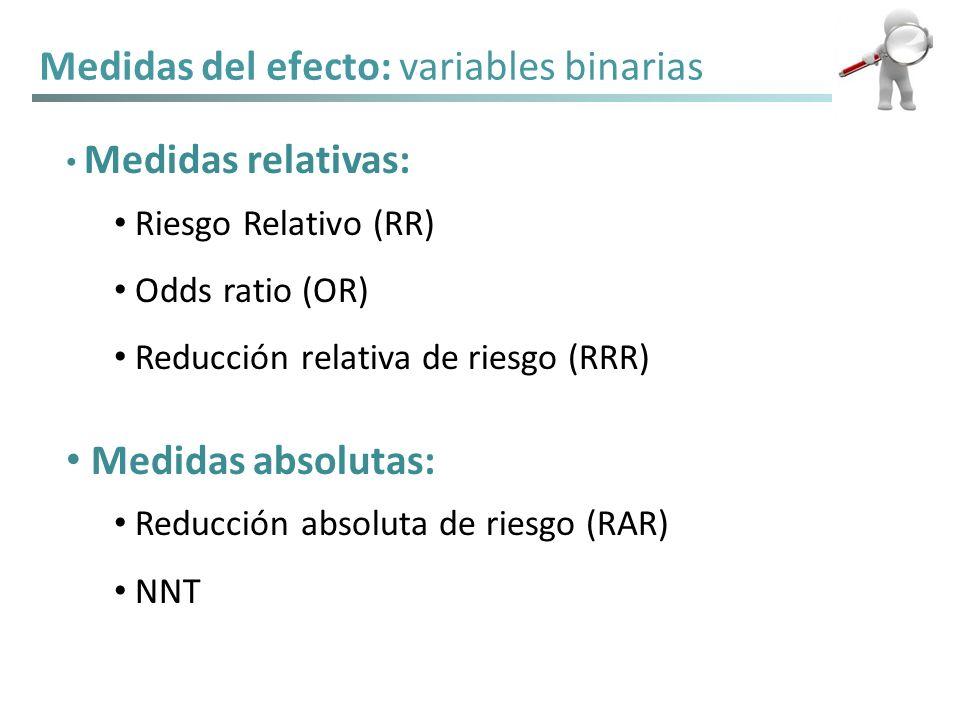 Medidas del efecto: variables binarias Medidas relativas: Riesgo Relativo (RR) Odds ratio (OR) Reducción relativa de riesgo (RRR) Medidas absolutas: R
